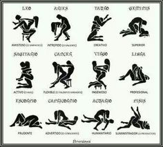 And Zodiac sexual positions chart think