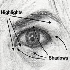 How to Draw Eyes & more about how to draw here