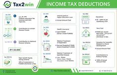 Income Tax Deductions Infographics Income Tax Tax Deductions