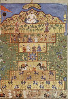 Nujum-al-'Ulûm manuscript, Encyclopedia, Scene: The throne of wealth Date1570