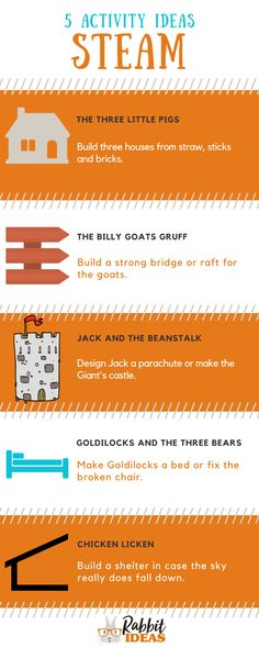 5 STEAM activities - Rabbit Ideas 5 Fairy Tale #steam ideas to develop preschooler's skills. #earlyyears #stem