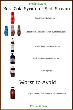 8 Best Cola Syrup for SodaStream, Plus 1 to Avoid Buyers Guide) Carbonated Water Brands, Carbonated Drinks, Drink Dispenser, Fall Drinks, Summer Drinks, Soda Stream Recipes, Easter Drink