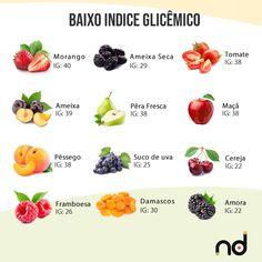 Fruit For Diabetics, Diabetic Fruit, Fitness, Damascus, Grape Juice, Nutrition Tips, Raspberry Bush, Foods, Vegetables