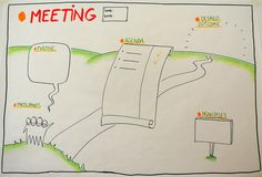 Graphic Facilitation Templates (by Anne Madsen)