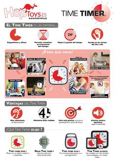infografía-time-timer-hoptoys Time Timer, Adhd Kids, Occupational Therapy, School Days, Party Planning, Classroom, Teacher, Student, How To Plan