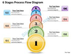 images about process improvement  run the play on pinterest     busines ppt diagram  stages process flow diagram powerpoint template
