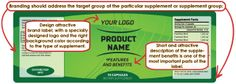 Labeling Dos and Don'ts Balancing Regulatory Requirements with Strong Branding #private #label #supplements #labeling