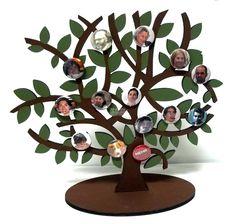 Botton Genealogy