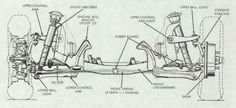 technical drawing Opel Gt (1) 1900 front end