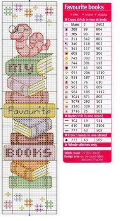 Cross Stitch Pattern Bookmark Nothing Diy Bookmarks, Cross Stitch Bookmarks, Cross Stitch Books, Cross Stitch Cards, Cross Stitching, Cross Stitch Embroidery, Embroidery Patterns, Hand Embroidery, Just Cross Stitch