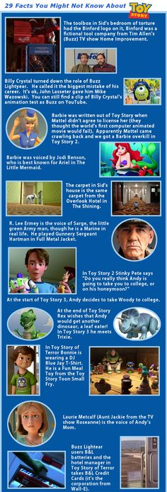 Facts you might not have known about Toy Story...