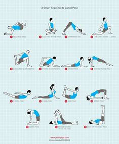 Camel Pose Essential Sequence: Love It or Loathe It?