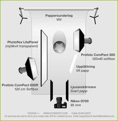 14 Best Lighting Setup Images Setups Studio