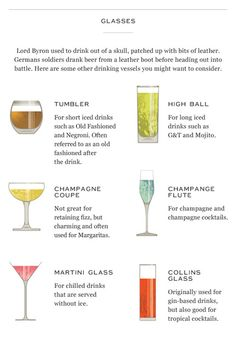 Charming Types Of Glasses. Get It Right, People