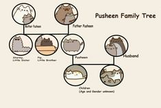Pusheen Family Tree since when pisheen get a boy friend Gato Pusheen, Pusheen Love, Pusheen Stuff, Pusheen Unicorn, Cat Wallpaper, Kawaii Wallpaper, Pusheen Stormy, Simons Cat, Nyan Cat