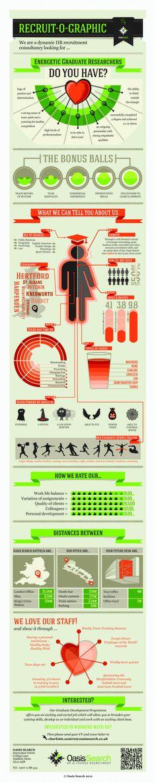 Social Content Guru. Infographic Job Description. For further ...