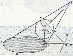 Guidobaldo del Monte - Perspectivae libri sex (1600). [x]