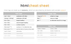 Better for people who deal with limited WYSIWYG editors rather than for full fledged designers - Learn the Most Important HTML Tags with This Simple Cheat Sheet Programming Websites, Computer Programming, Computer Science, Html Cheat Sheet, Cheat Sheets, Seo Marketing, Internet Marketing, Tag Image, Web Development