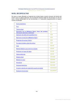 Estrategias didacticas para el uso de las TIC's en la docencia universitaria presencial: un manual para los ciudadanos del Ágora