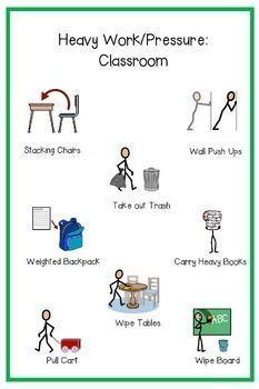 Heavy Work Poster- Classroom | Classroom | Proprioceptive