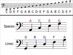 ▶ Music Theory - Bass Clef (Understanding & Identifying Notes) - YouTube