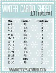 Winter Cardio Shred Elliptical Workout  via @Madeline Fox Fox Fox G