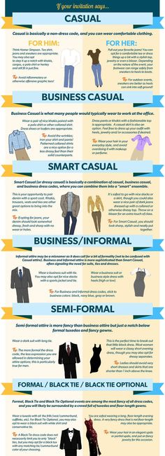 fashioninfographics: Dress Codes 101 Via