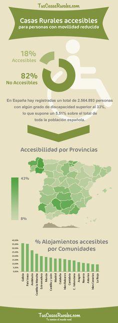 Infografía Casas rurales accesibles, para personas con capacidad reducida. By TusCasasRurales.com