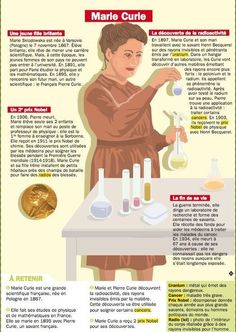 Marie Curie | POURQUOI PAS... EN FRANÇAIS ? | Scoop.it