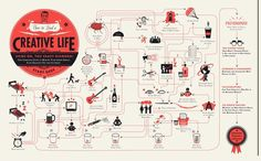 Creative life - Lifestyle goods, designed with a conscience