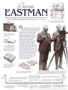 George Eastman Posters at AllPosters.com