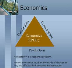 What economics is Economic Problems, Economics, Study, Teaching, Education, School, Ideas, Studio, Studying