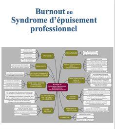 Etre Un Bon Manager, Burn Out, Self Help, Management, Knowledge, Education, Perception, Comme, Document