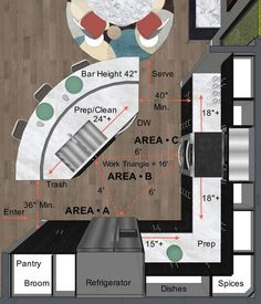 [Key Measurements to Help You Design Your Kitchen] Get the ideal kitchen setup by understanding spatial relationships, dimensions and work zones. Whether you are moving into an existing kitchen, remodeling the one you have or building a new one, understanding a few key measurements and organizational guidelines can help your culinary life run more smoothly.
