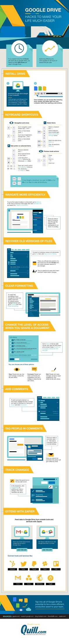 Google drive hacks to make your life much easier #infographic #Google #GoogleDrive #Hacks #Shortcuts #Internet