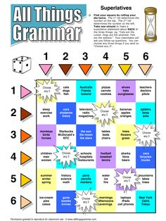 English Grammar Superlative Adjectives www.allthingsgrammar.com/superlatives.html