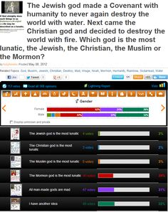 The Jewish god made a Covenant with humanity to never again destroy the world with water. Next came the Christian god and decided to destroy the world with fire. Which god is the most lunatic, the Jewish, the Christian, the Muslim or the Mormon?   ..  https://www.sodahead.com/united-states/the-jewish-god-made-a-covenant-with-humanity-to-never-again-destroy-the-world-with-water-next-came/question-2642141/?feed=2291977=1=