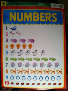2 SET Educational Charts Alphabet Numbers 2nd SET Great Teacher Resource | eBay