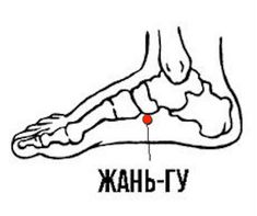 Acupuncture Points, Acupressure Points, Trigger Points, Reflexology, Massage, Medicine, Health Fitness, Exercises, Counseling
