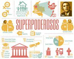 El poder en Colombia, machismo, centralismo, privatizado