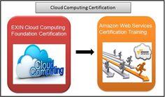 Cloud Computing /AWS Certification