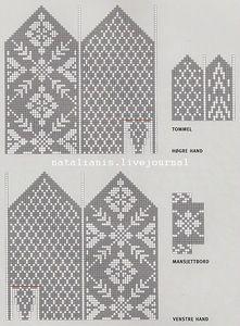New Knitting Mittens Chart Free Pattern Ideas Designer Knitting Patterns, Fair Isle Knitting Patterns, Knitting Charts, Knitting Stitches, Knitting Designs, Knitting Tutorials, Hat Patterns, Stitch Patterns, Knitted Mittens Pattern