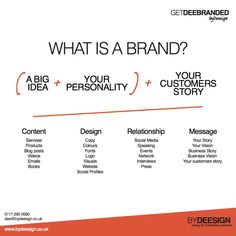 what is a brand Personal Branding, Self Branding, Employer Branding, Branding Your Business, Building A Business Plan, Business Planning, Social Media Marketing Business, Content Marketing Strategy, Business Stories