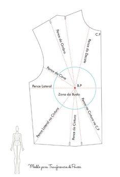 Transporte de pences: Estudo 1 – Preparando o molde – Industria Textil e do Vestuário - Textile Industry - Ano VIII