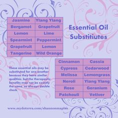 Graphic only: Here is a list of essential oils you can substitute for one another if you are in a pinch.