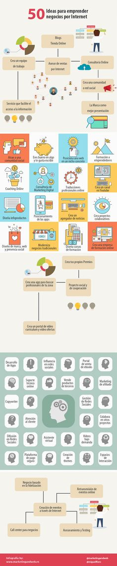 Ideas de Negocios para Emprender en Internet