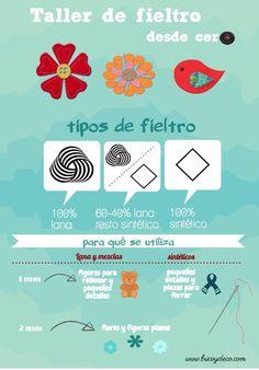 taller-de-fieltro-desde-cero-infografia-C1