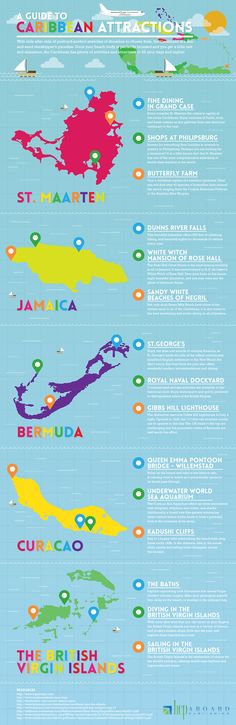 Quick infographic guide for what to do on your Caribbean cruise in 5 different destinations