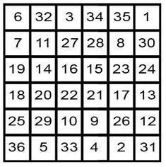 Planetary Magical Squares: Magic Square of the Sun (Sol)