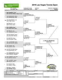 2015 #LASVEGASTENNISOPEN‬   FINALS RESULTS- LAS VEGAS, USA 19-25 OCTOBER 2015 #LVTO‬